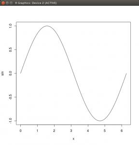 sin_curve